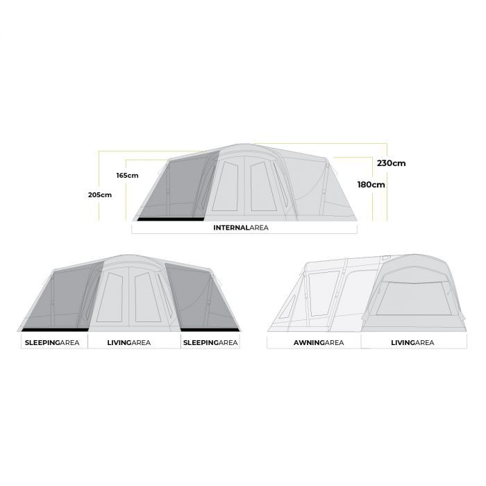 Aerodome Ii Pro Profiles