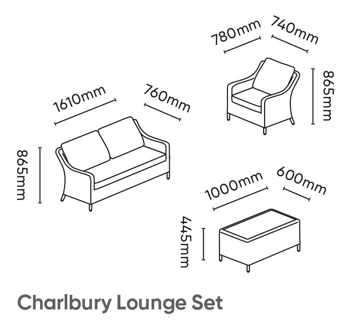 Kettler Charlbury Lounge Set Dimensions