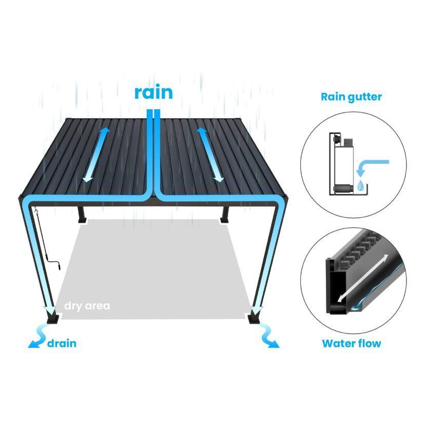 Nova Titan Rain Diagram