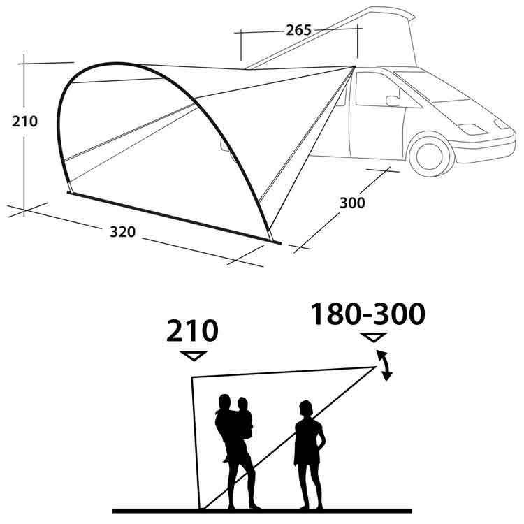 Cruising-canopy-measur.jpg