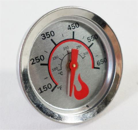 Lid-Mounted Temperature Gauge
