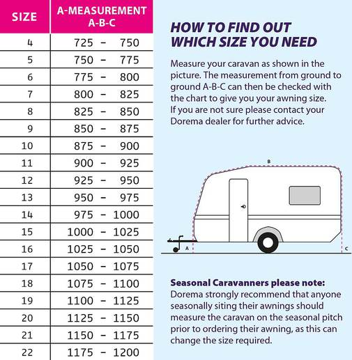 Awning size guide