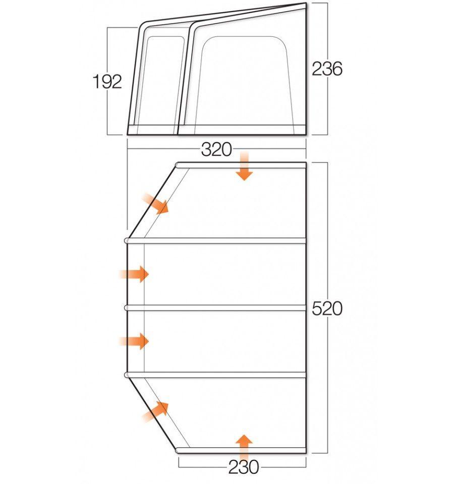 Vango Kalari 520 Air Porch Caravan Awning 2016