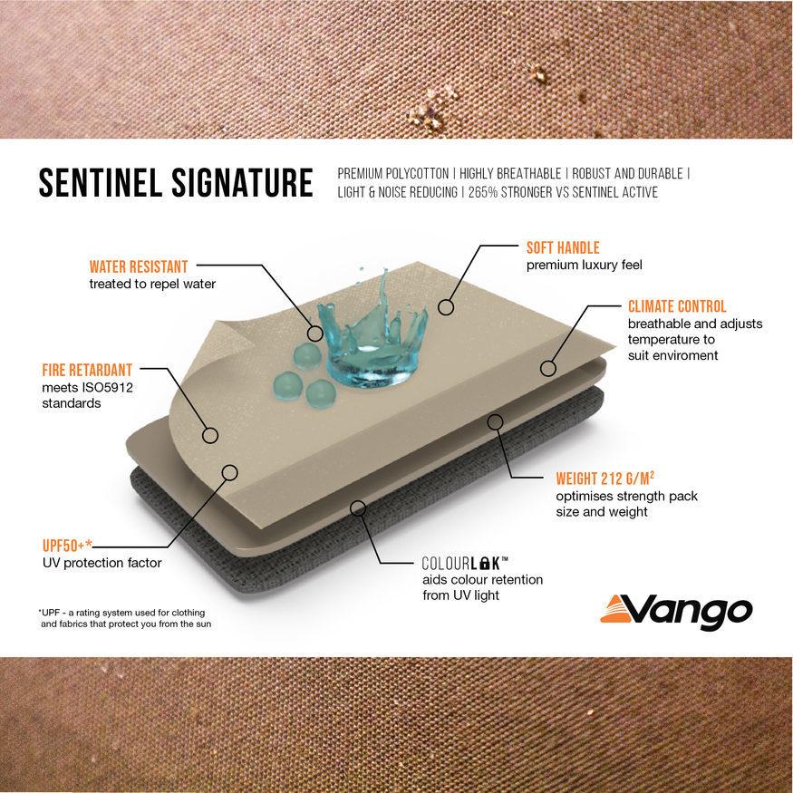 Vango Sentinel Signature TC Fabric