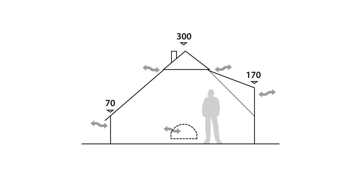 Robens Klondike Grande Tipi Tent diagram
