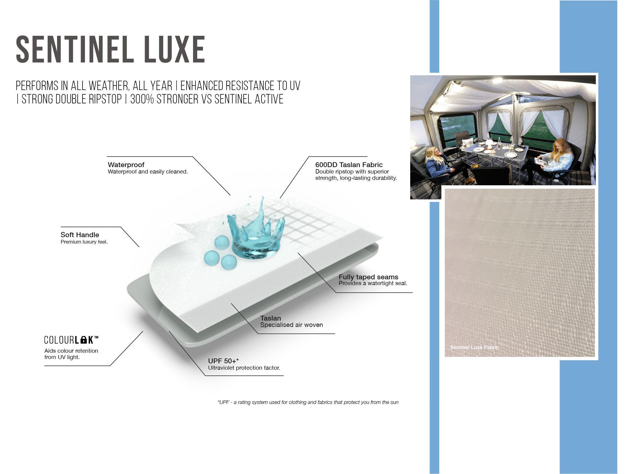 Caravan Luxe Fabric Detail