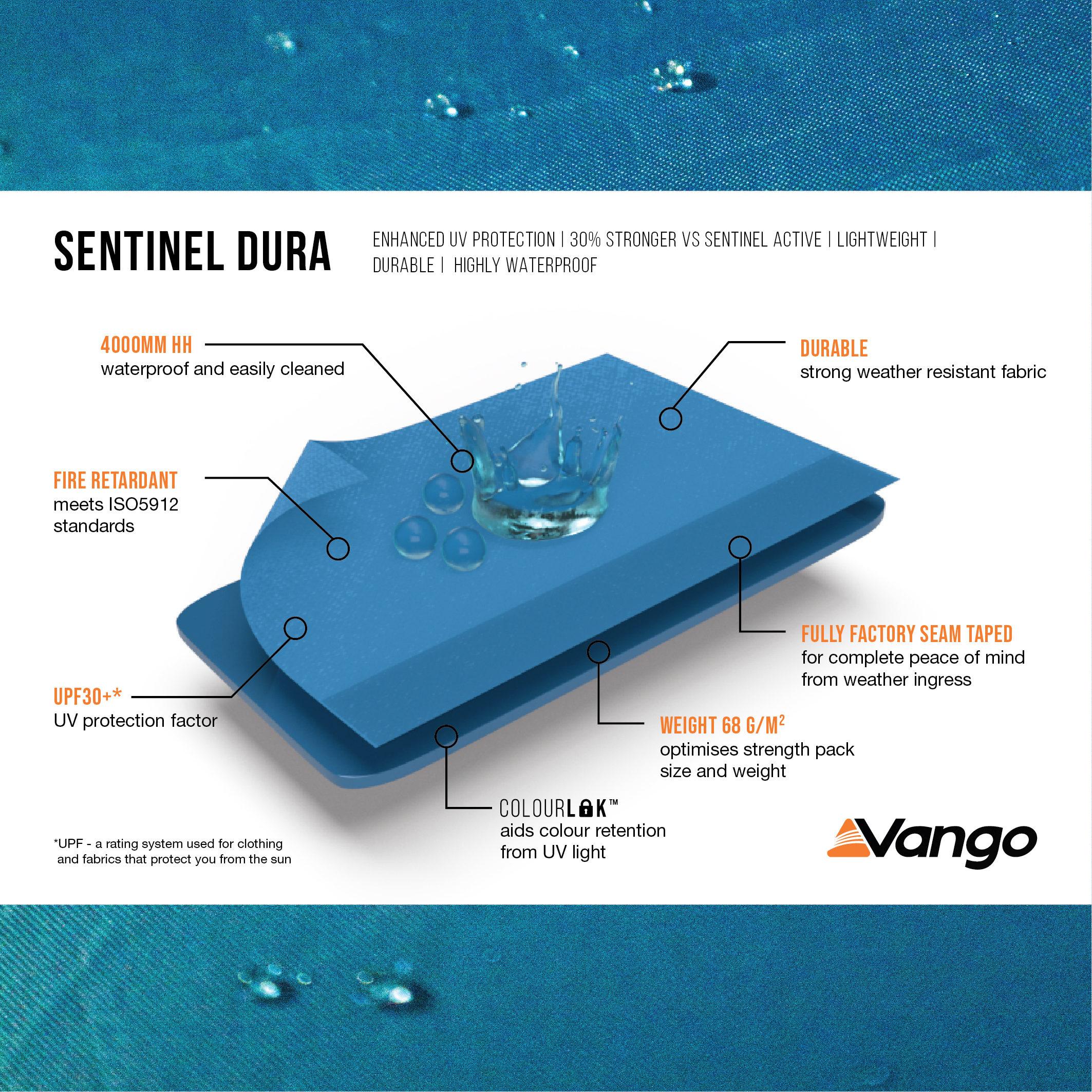 Fabric Diagrams Sentinel Dura
