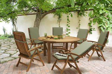 kettler vancouver teak set - Garden Furniture Kettler